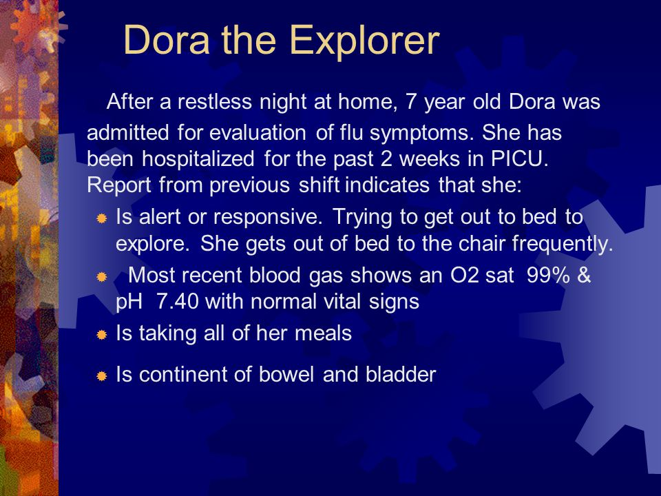 4/15/2017 Dora the Explorer.