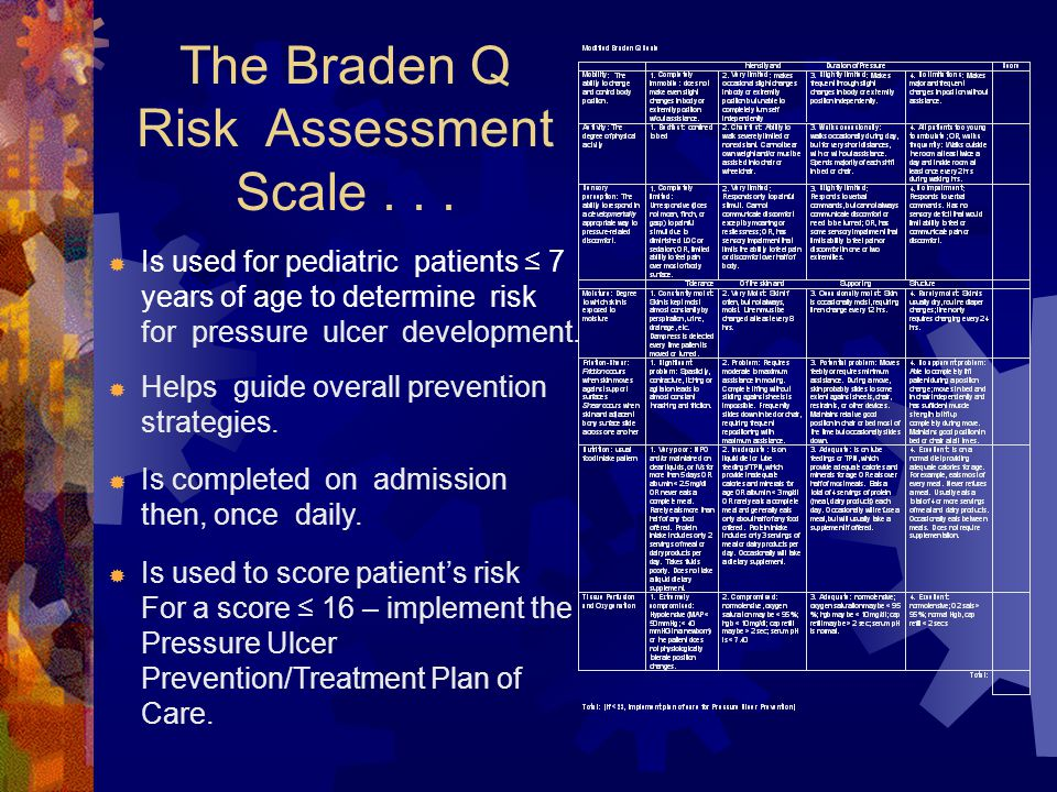 The Braden Q Risk Assessment Scale . . .