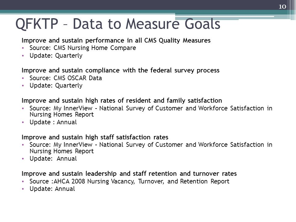 QFKTP – Data to Measure Goals