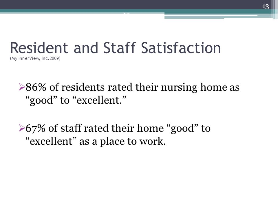 86% of residents rated their nursing home as good to excellent.