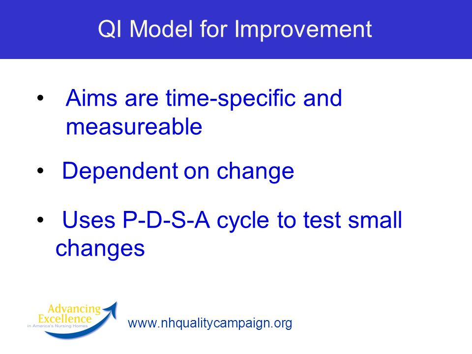 QI Model for Improvement