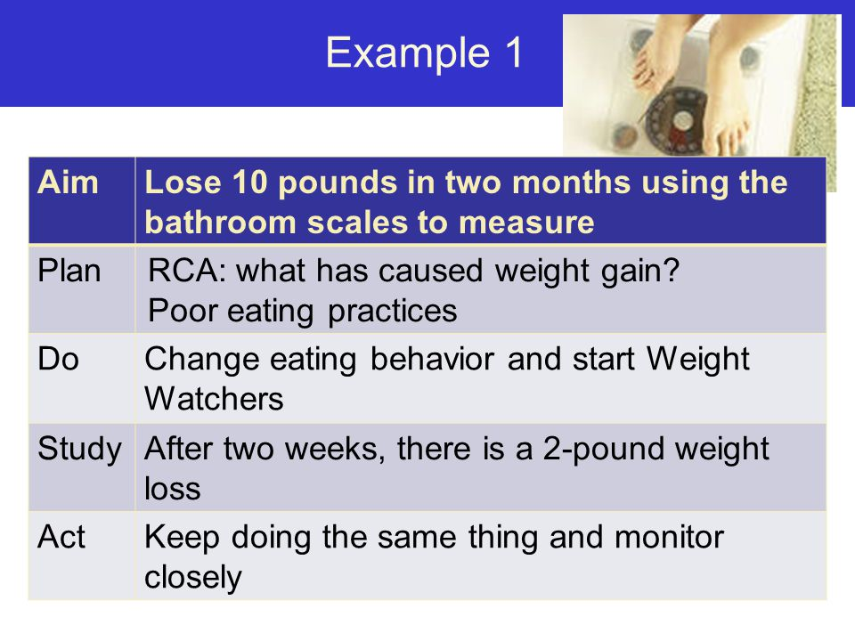 Example 1 Aim. Lose 10 pounds in two months using the bathroom scales to measure. Plan. RCA: what has caused weight gain