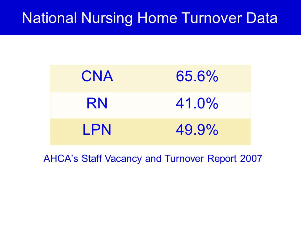 high turnover rate in long term care in nursing The nurse staffing crisis in nursing homes  national association of directors of nursing administration in long term care  although turnover rates vary by .