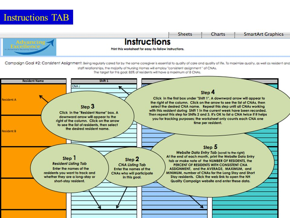 Instructions TAB