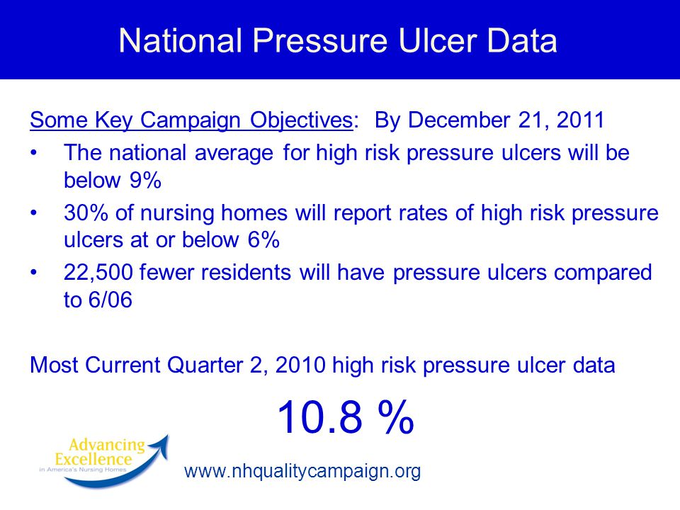 National Pressure Ulcer Data