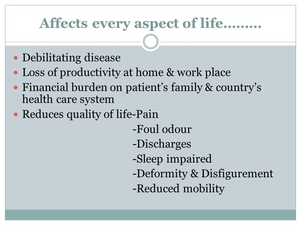 Affects every aspect of life………