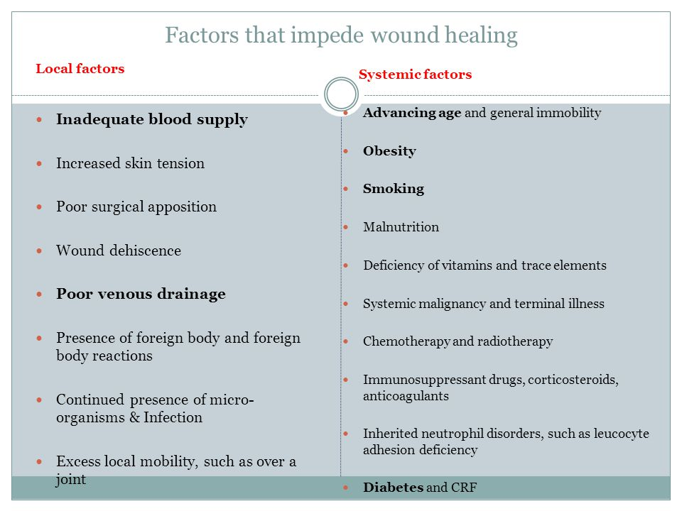 Factors that impede wound healing