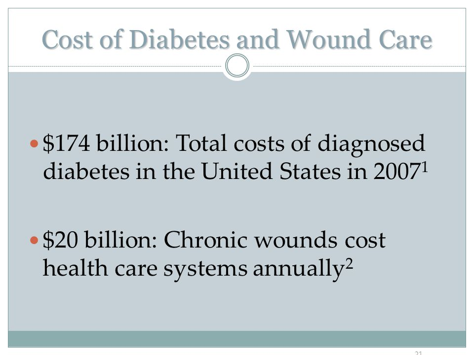 Cost of Diabetes and Wound Care