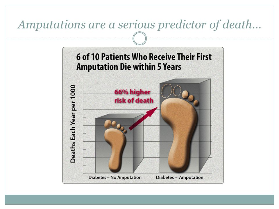 Amputations are a serious predictor of death…