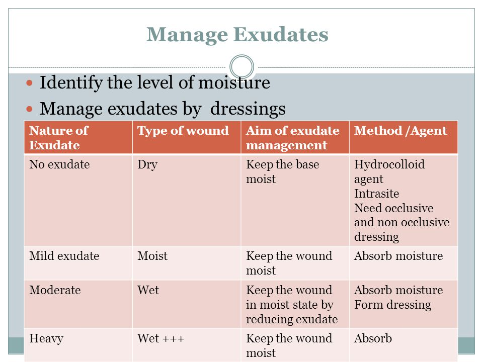 Manage Exudates Identify the level of moisture