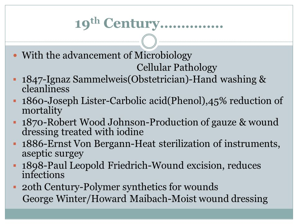 19th Century…………… With the advancement of Microbiology