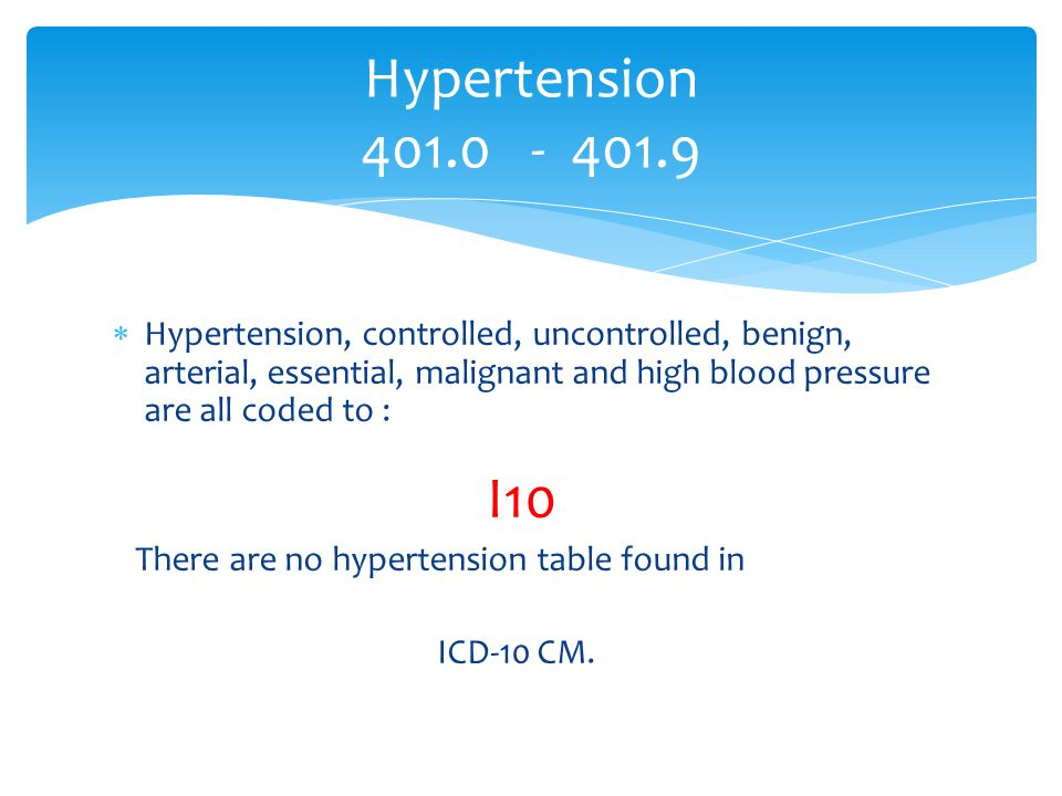 Hypertension 401.0 - 401.9