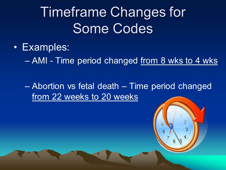 Timeframe Changes for Some Codes