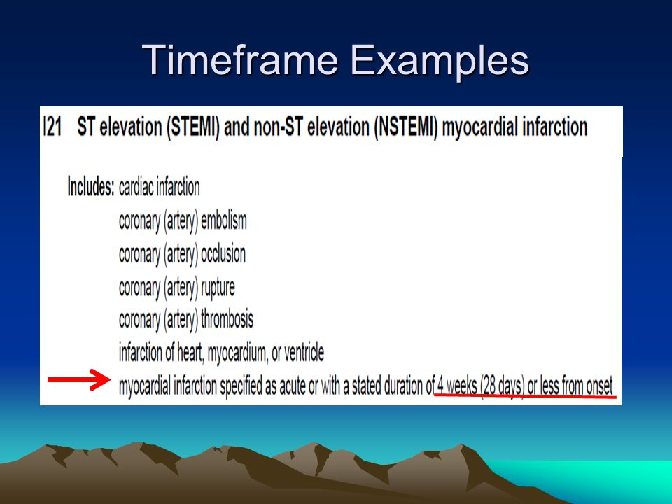 Timeframe Examples