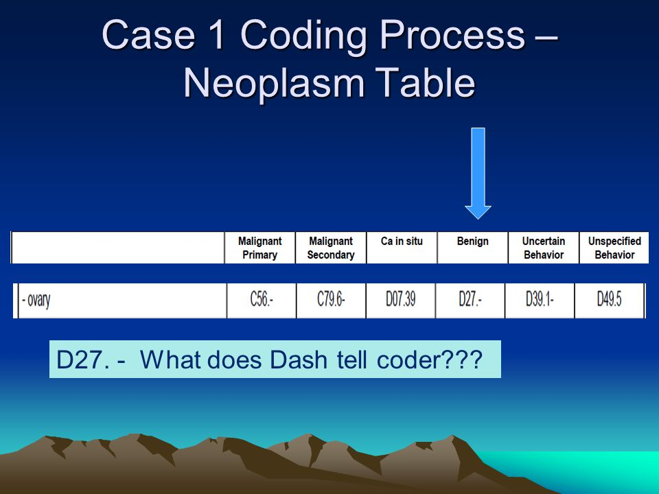 Case 1 Coding Process – Neoplasm Table