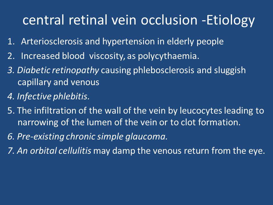 central retinal vein occlusion -Etiology