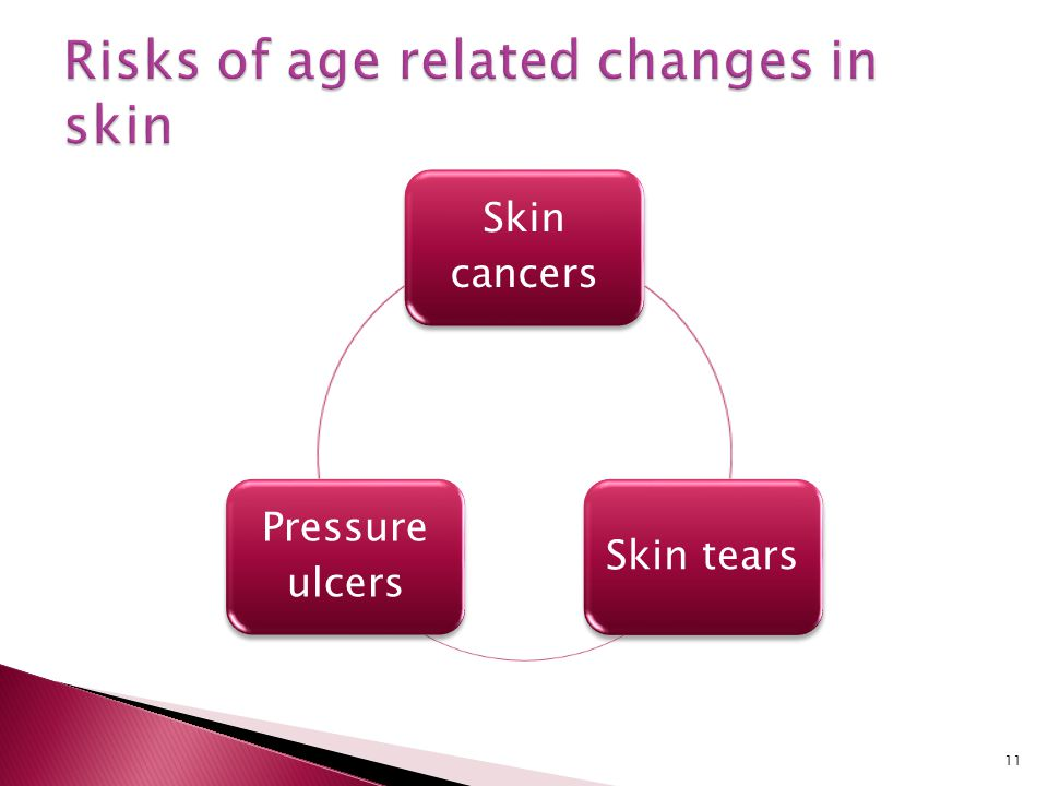 Risks of age related changes in skin