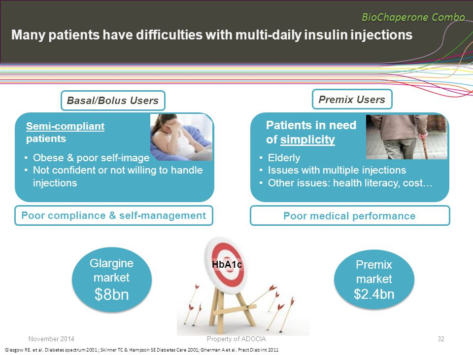 Many patients have difficulties with multi-daily insulin injections