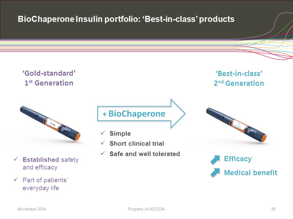 BioChaperone Insulin portfolio: 'Best-in-class' products