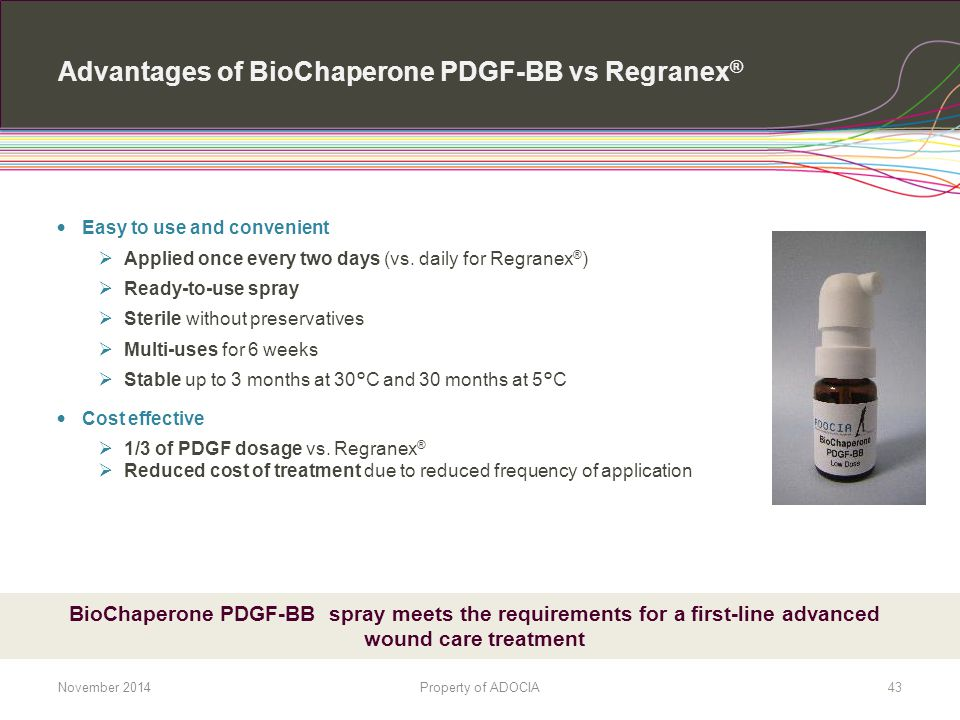 Advantages of BioChaperone PDGF-BB vs Regranex®