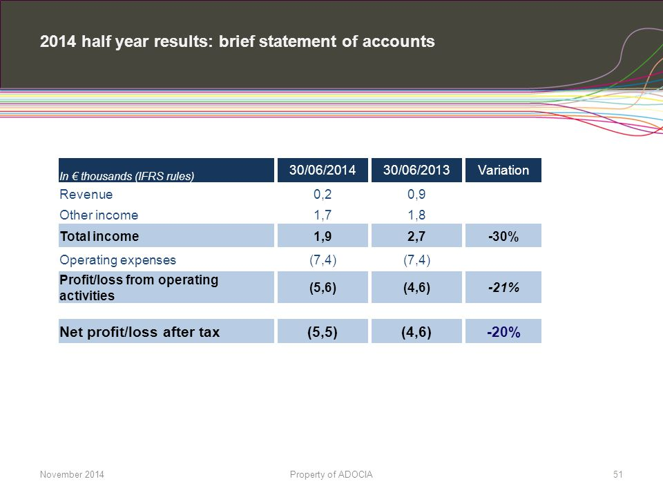 2014 half year results: brief statement of accounts