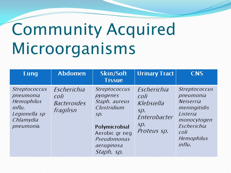 Community Acquired Microorganisms