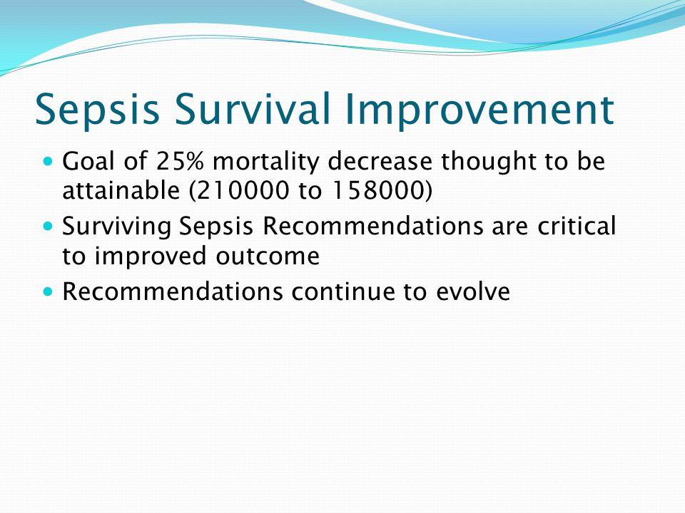 Sepsis Survival Improvement