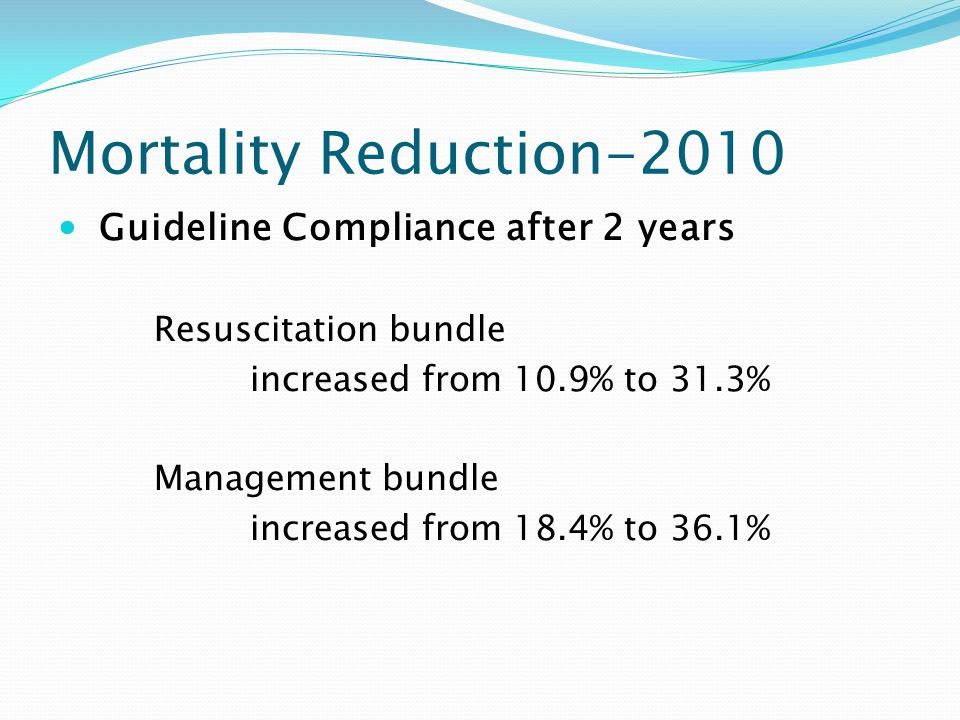 Mortality Reduction-2010 Guideline Compliance after 2 years