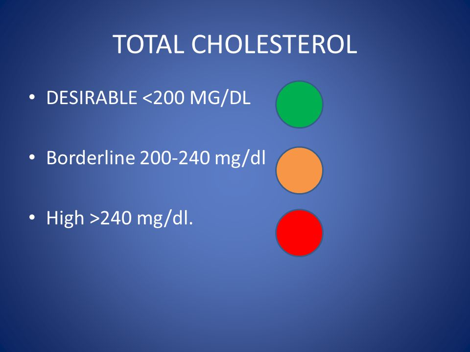 TOTAL CHOLESTEROL DESIRABLE <200 MG/DL Borderline 200-240 mg/dl