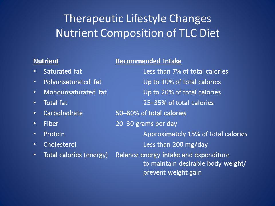 Therapeutic Lifestyle Changes Nutrient Composition of TLC Diet
