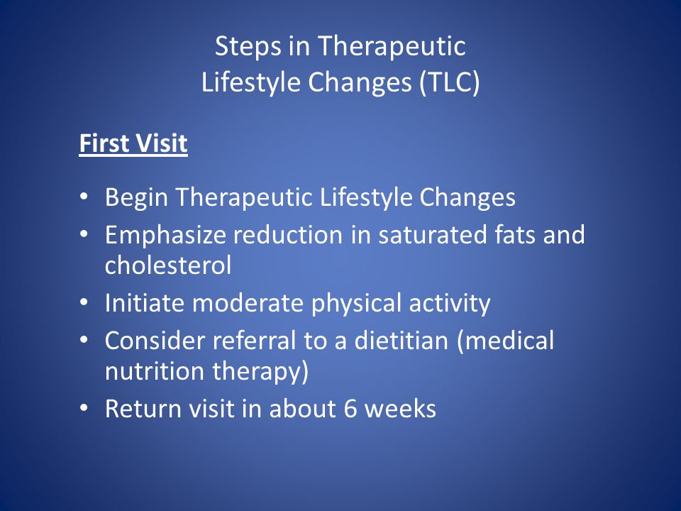 Steps in Therapeutic Lifestyle Changes (TLC)