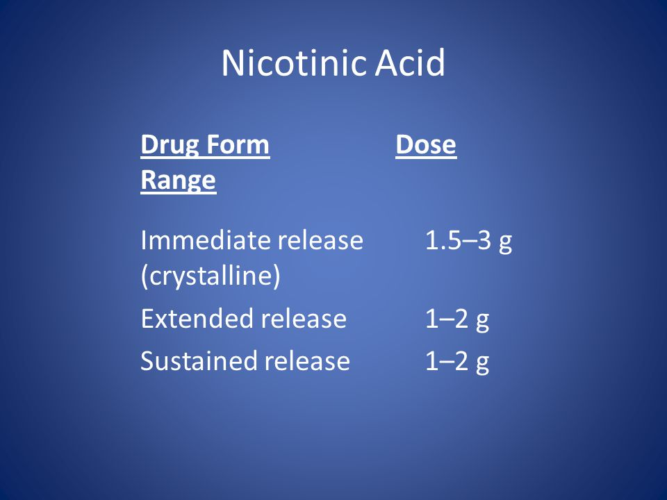 Nicotinic Acid Drug Form Dose Range Immediate release 1.5–3 g (crystalline) Extended release 1–2 g Sustained release 1–2 g
