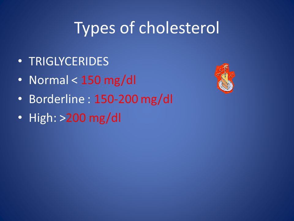 Types of cholesterol TRIGLYCERIDES Normal < 150 mg/dl