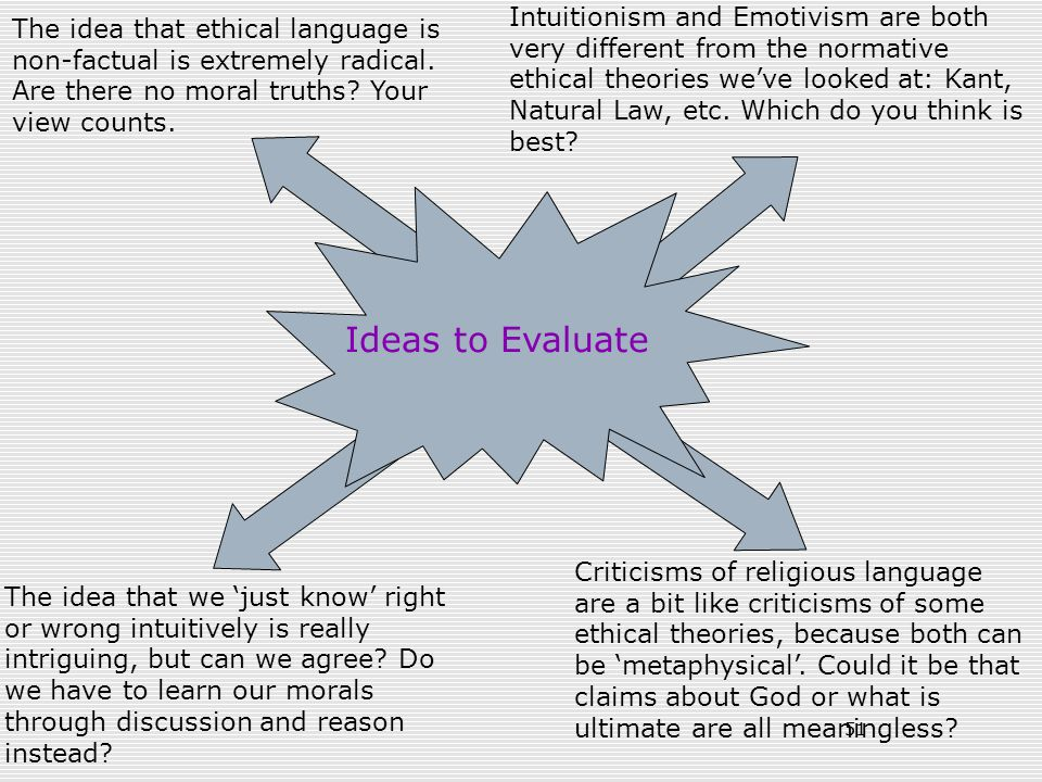 Intuitionism and Emotivism are both very different from the normative ethical theories we've looked at: Kant, Natural Law, etc. Which do you think is best
