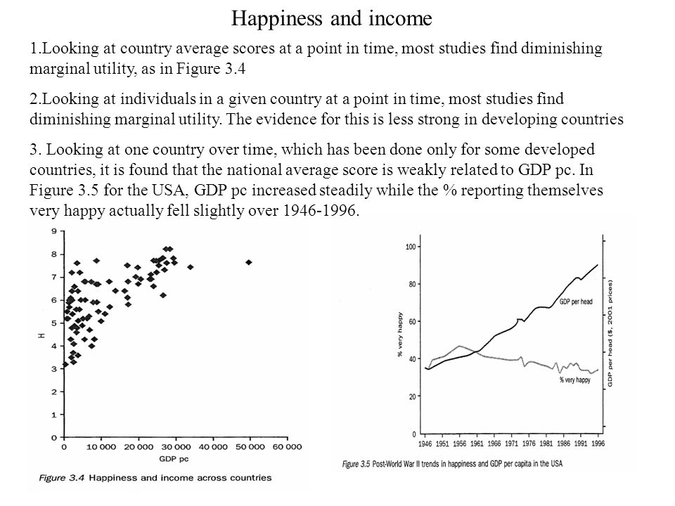 Happiness and income 1.Looking at country average scores at a point in time, most studies find diminishing marginal utility, as in Figure 3.4.