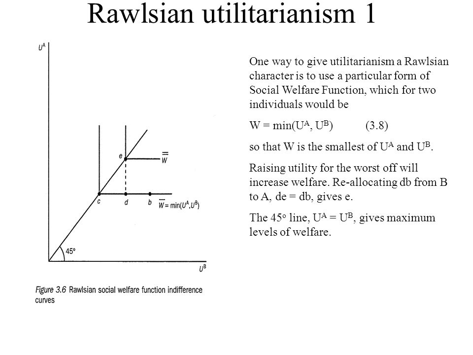 Rawlsian utilitarianism 1