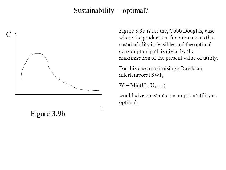 Sustainability – optimal