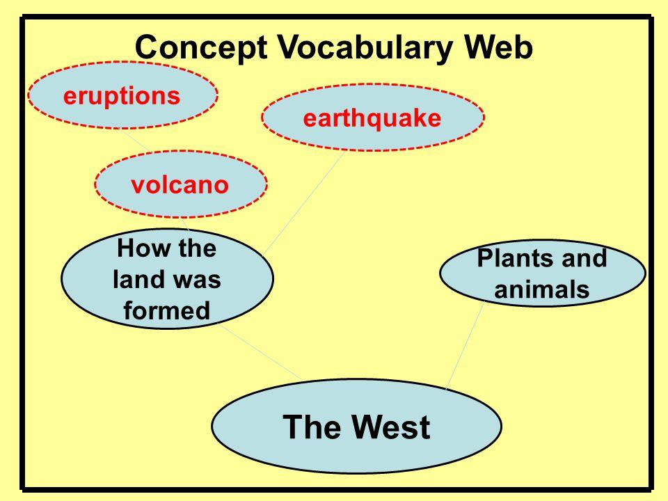 Concept Vocabulary Web