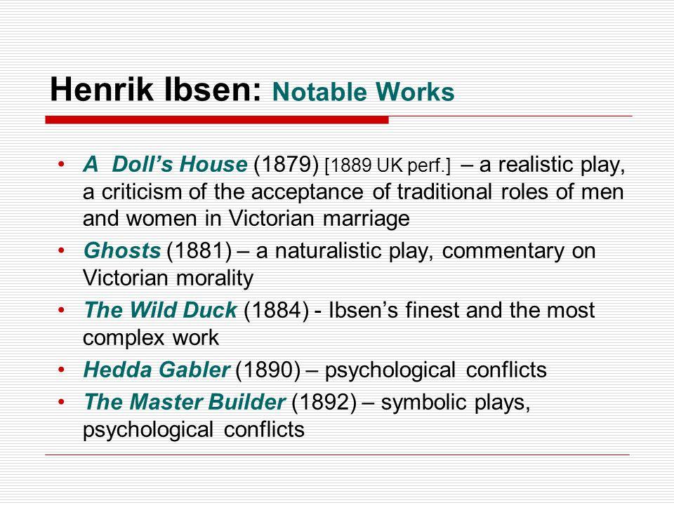 Henrik Ibsen: Notable Works