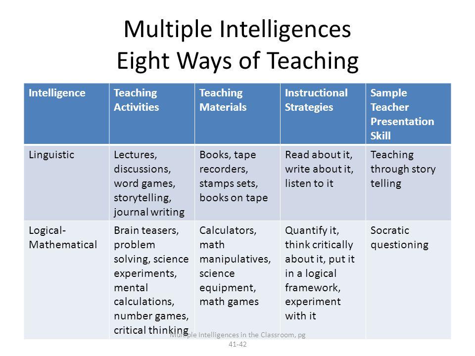 Multiple Intelligences Eight Ways of Teaching