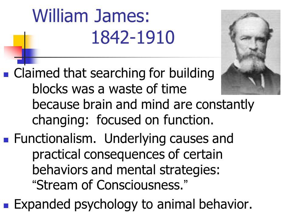 William James: 1842-1910