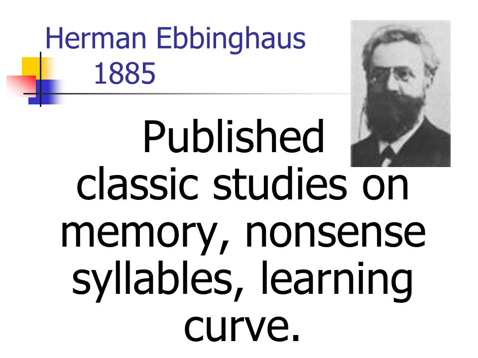 Herman Ebbinghaus 1885 Published classic studies on memory, nonsense syllables, learning curve.