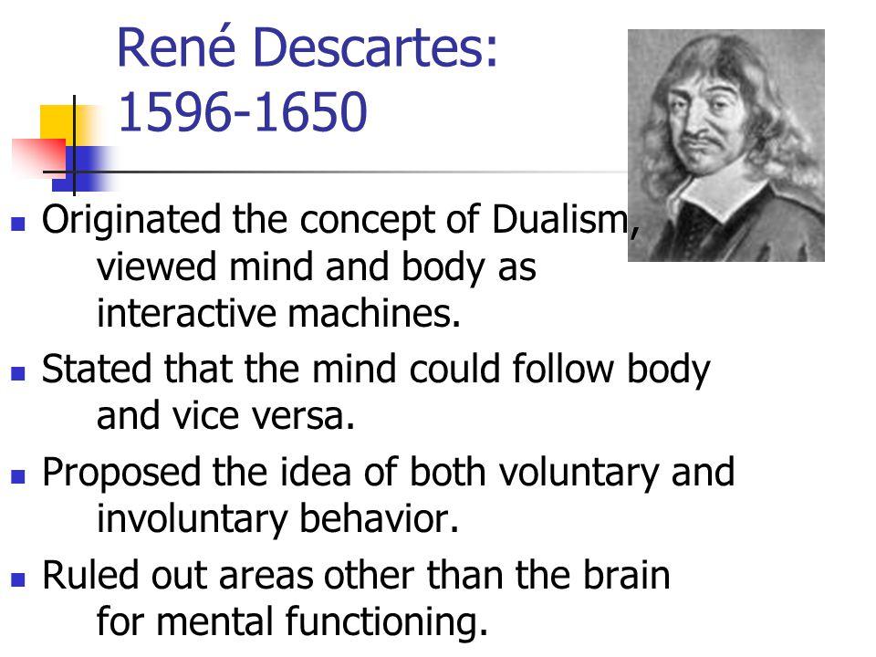 René Descartes: 1596-1650