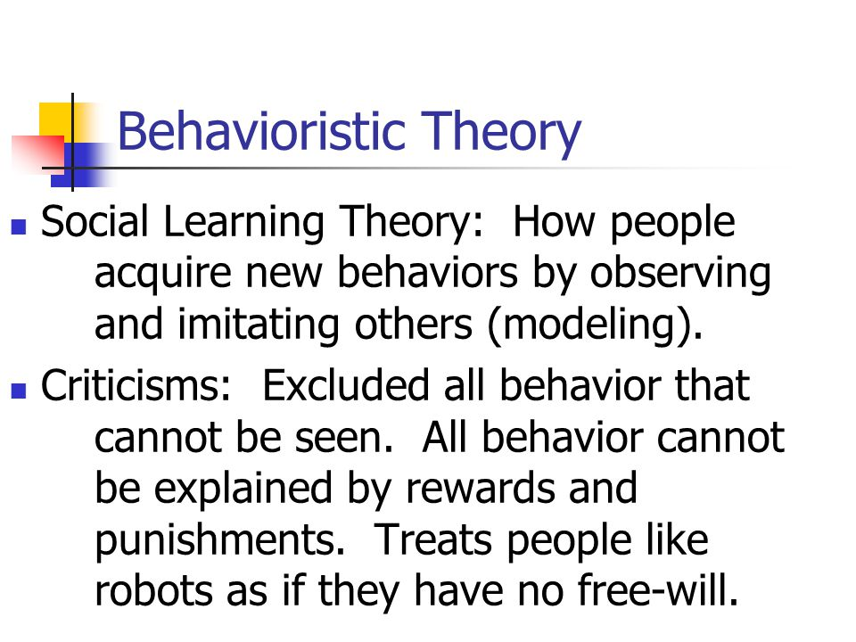 Behavioristic Theory Social Learning Theory: How people acquire new behaviors by observing and imitating others (modeling).
