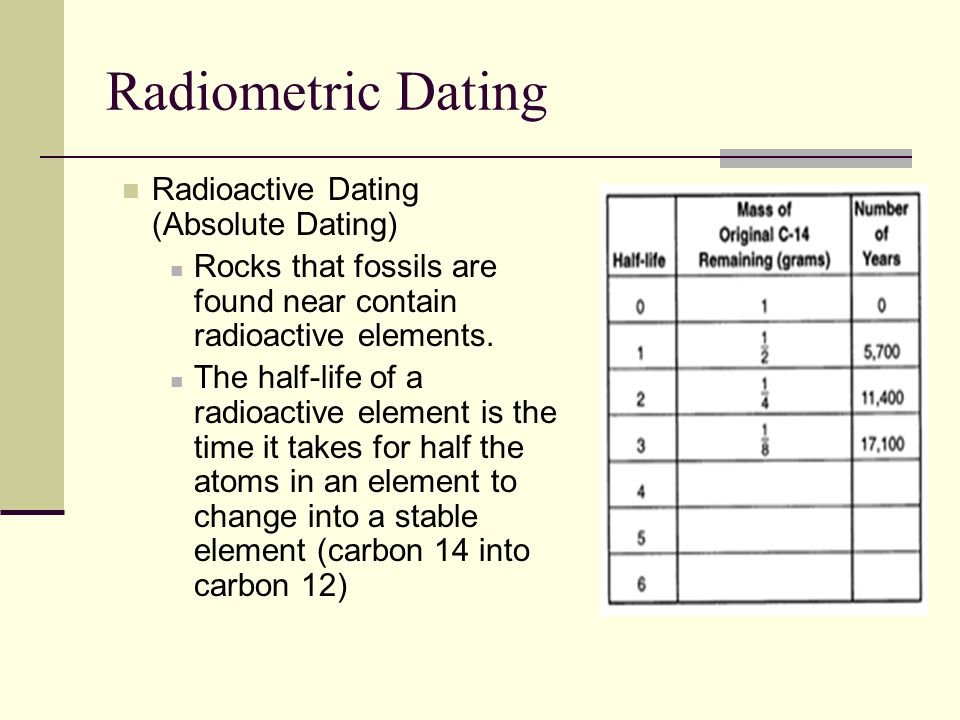Radiometric Dating Radioactive Dating (Absolute Dating)
