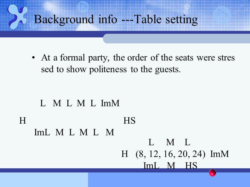 Background info ---Table setting