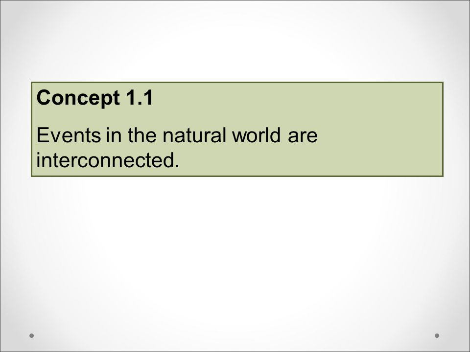 Concept 1.1 Events in the natural world are interconnected.