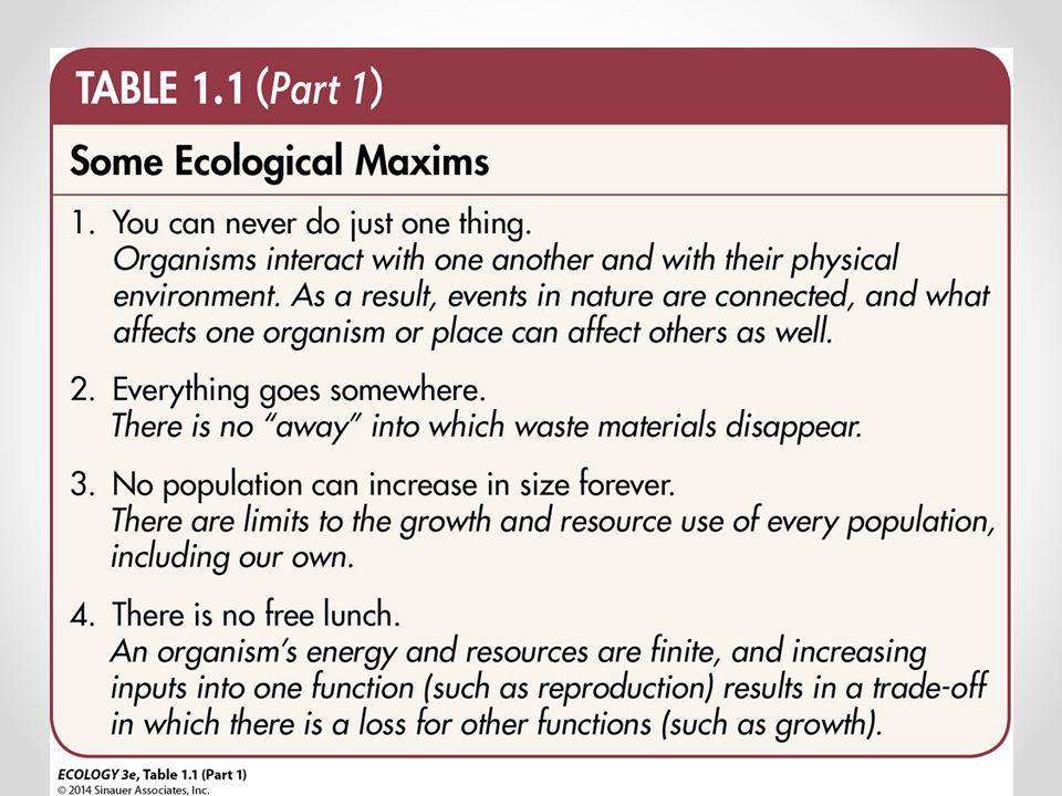 Ecology3e-Table-01-01-1R.jpg