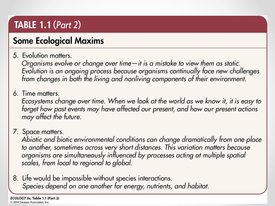 Ecology3e-Table-01-01-2R.jpg