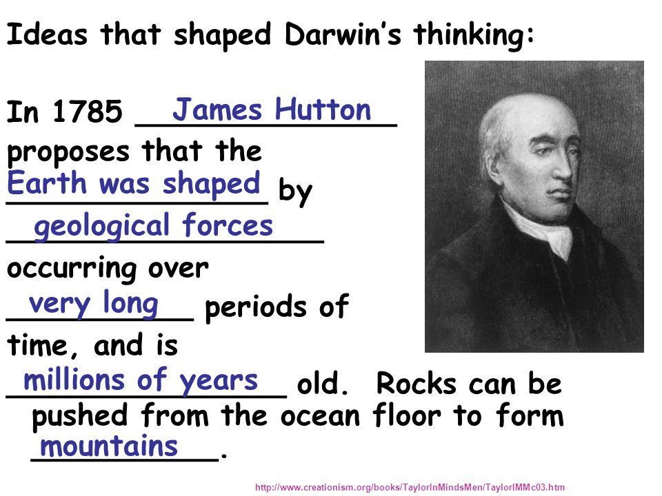 Ideas that shaped Darwin's thinking: In 1785 ______________